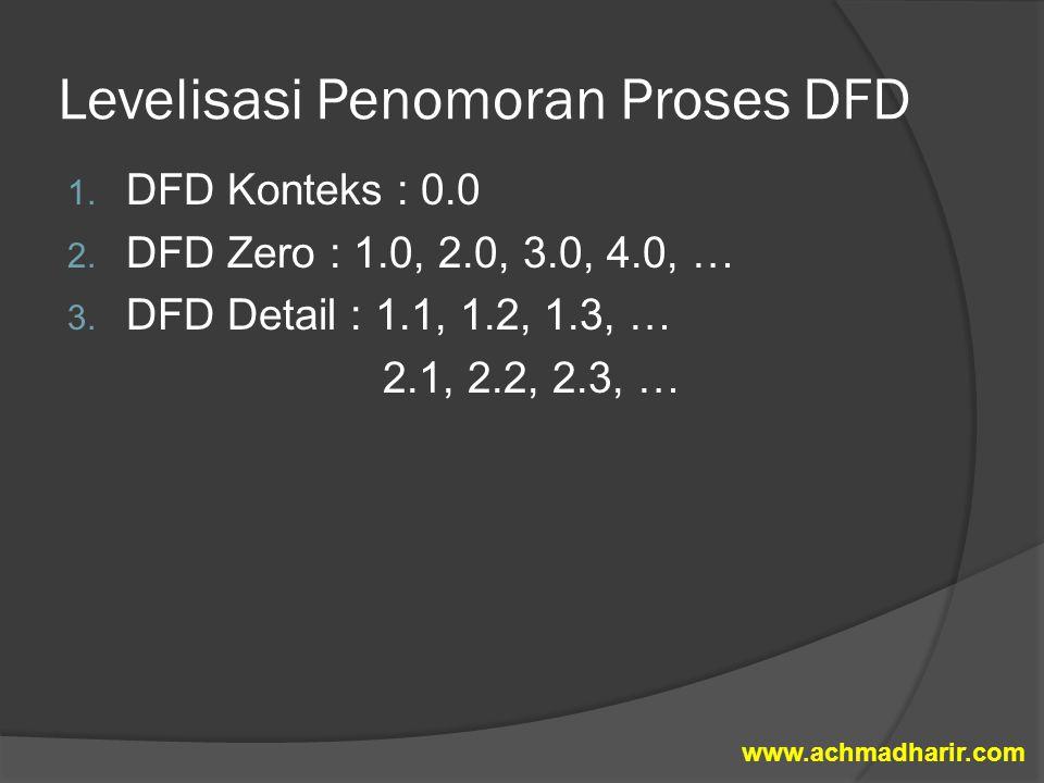 Levelisasi Penomoran Proses DFD