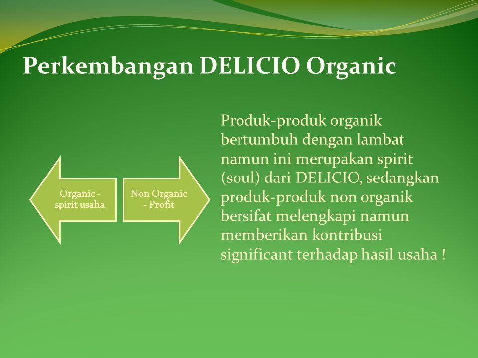 Perkembangan DELICIO Organic