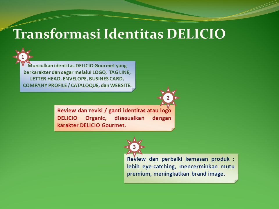 Transformasi Identitas DELICIO