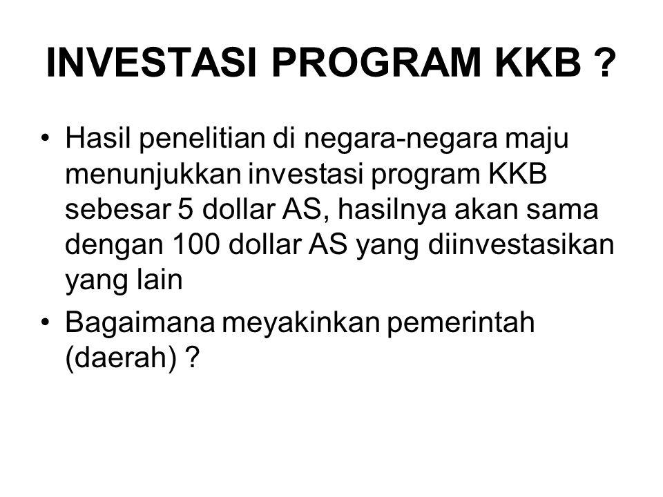 INVESTASI PROGRAM KKB