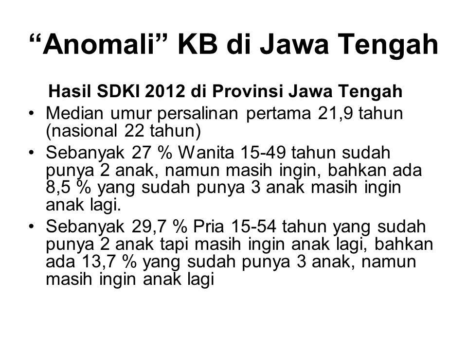 Anomali KB di Jawa Tengah