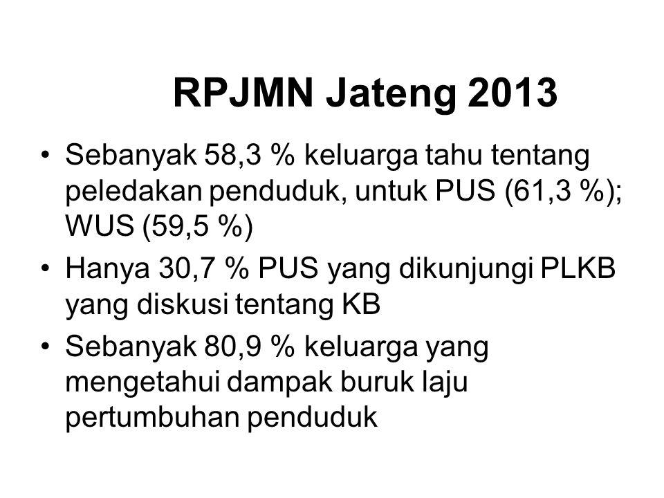 RPJMN Jateng 2013 Sebanyak 58,3 % keluarga tahu tentang peledakan penduduk, untuk PUS (61,3 %); WUS (59,5 %)