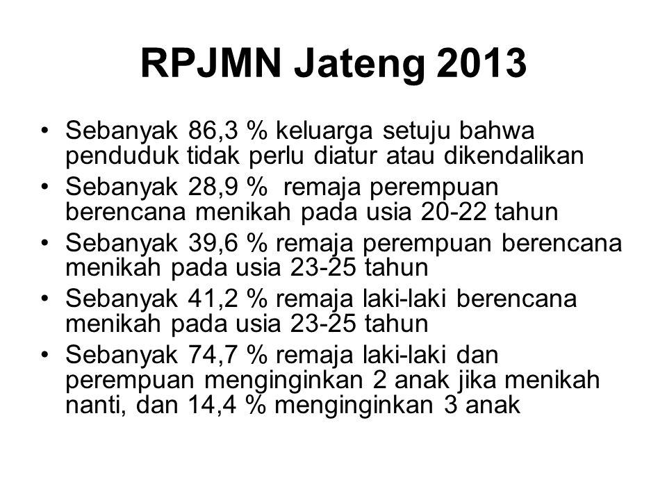 RPJMN Jateng 2013 Sebanyak 86,3 % keluarga setuju bahwa penduduk tidak perlu diatur atau dikendalikan.