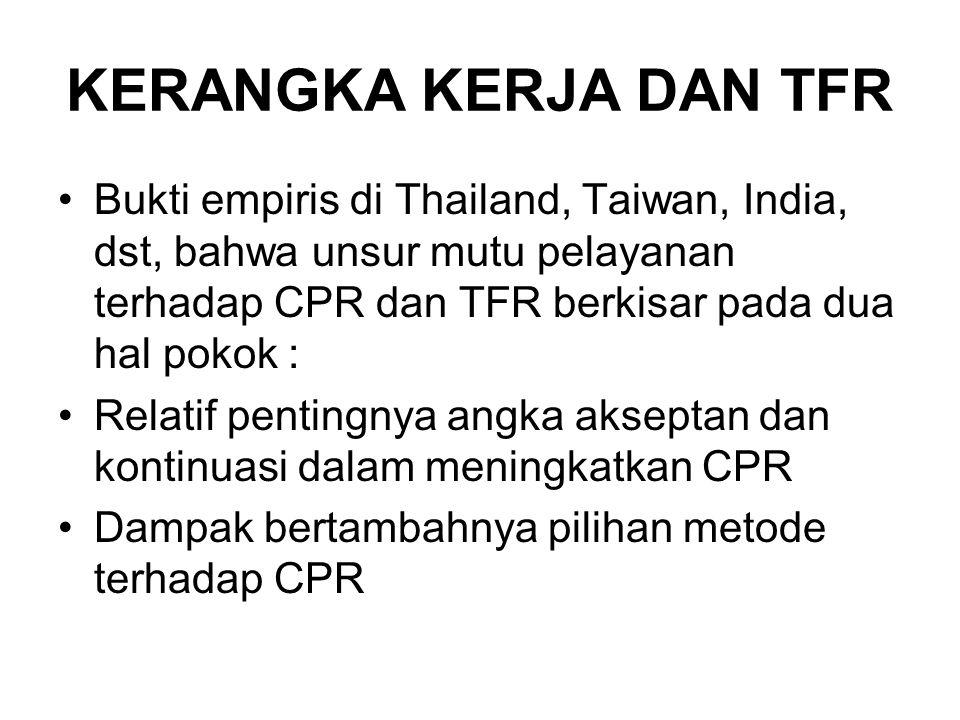 KERANGKA KERJA DAN TFR Bukti empiris di Thailand, Taiwan, India, dst, bahwa unsur mutu pelayanan terhadap CPR dan TFR berkisar pada dua hal pokok :