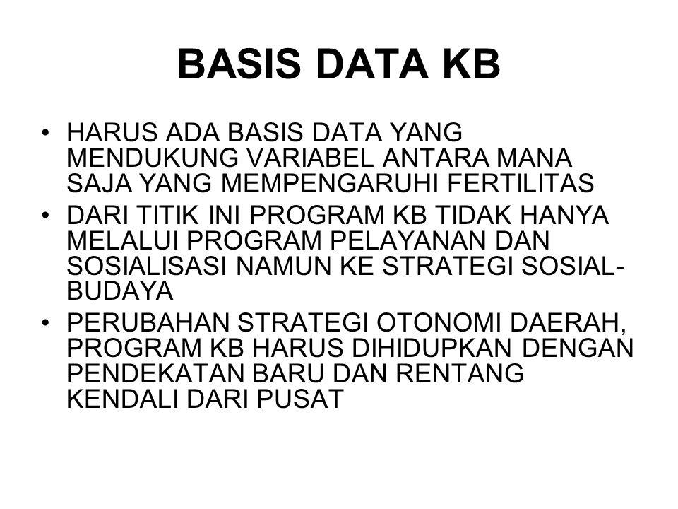 BASIS DATA KB HARUS ADA BASIS DATA YANG MENDUKUNG VARIABEL ANTARA MANA SAJA YANG MEMPENGARUHI FERTILITAS.