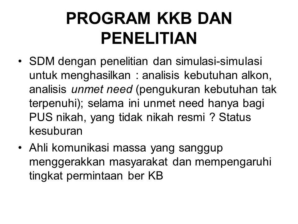 PROGRAM KKB DAN PENELITIAN