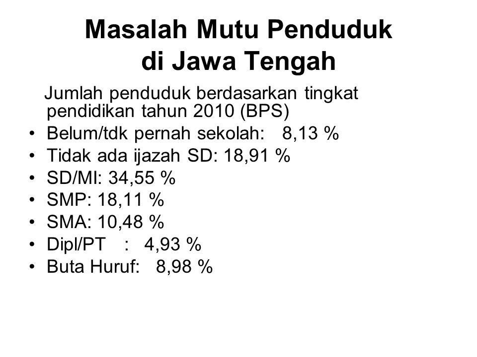 Masalah Mutu Penduduk di Jawa Tengah