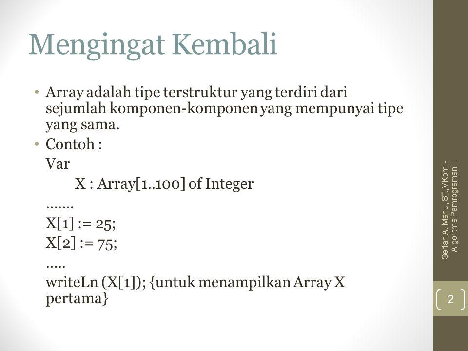 Mengingat Kembali Array adalah tipe terstruktur yang terdiri dari sejumlah komponen-komponen yang mempunyai tipe yang sama.