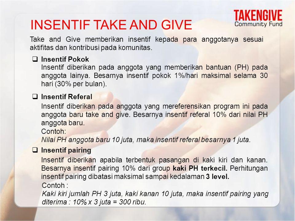 INSENTIF TAKE AND GIVE Take and Give memberikan insentif kepada para anggotanya sesuai aktifitas dan kontribusi pada komunitas.