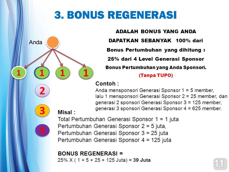 3. BONUS REGENERASI D 1 2 3 4 A A 1 B 1 C 11 11 1 A Anda Anda Contoh :