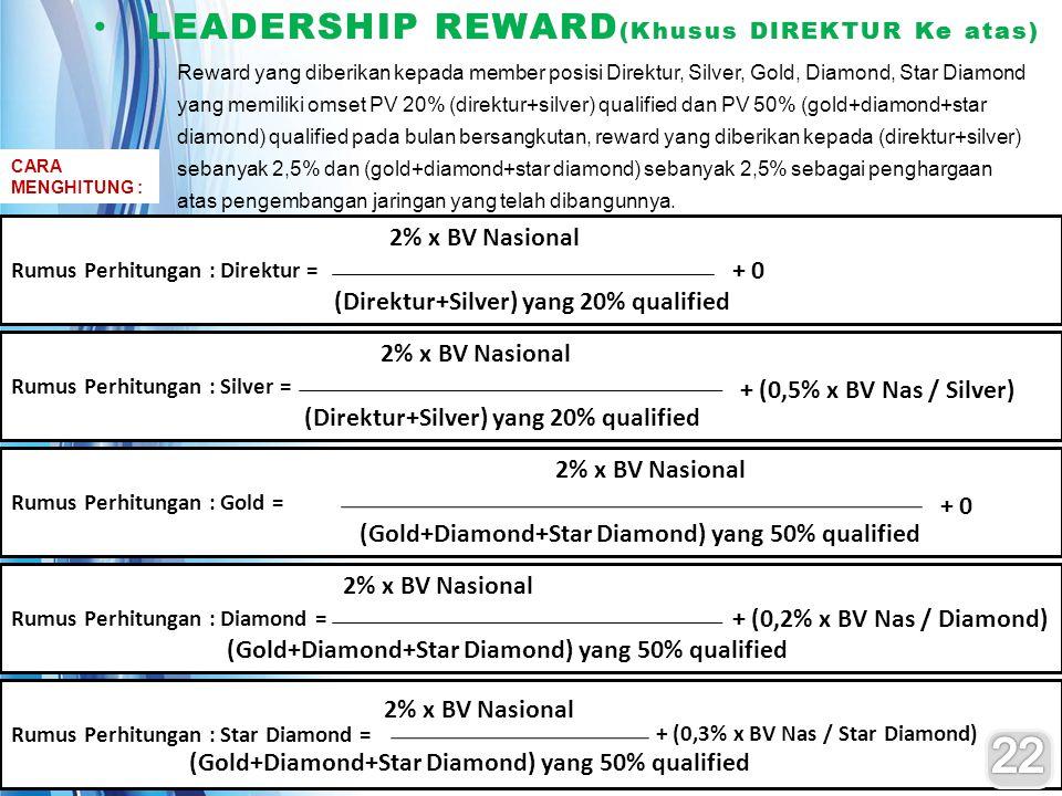 22 LEADERSHIP REWARD(Khusus DIREKTUR Ke atas) 2% x BV Nasional + 0
