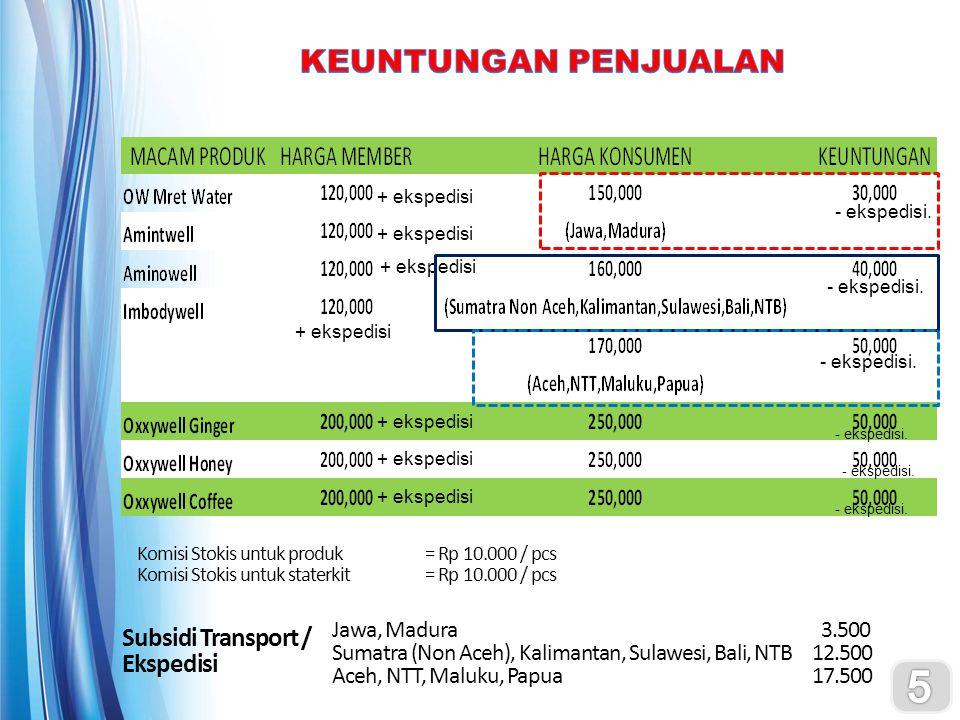 5 KEUNTUNGAN PENJUALAN Subsidi Transport / Ekspedisi