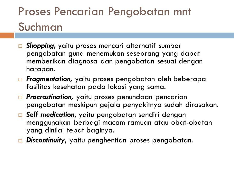 Proses Pencarian Pengobatan mnt Suchman
