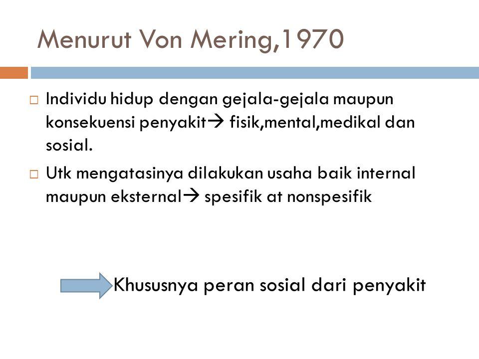Menurut Von Mering,1970 Khususnya peran sosial dari penyakit
