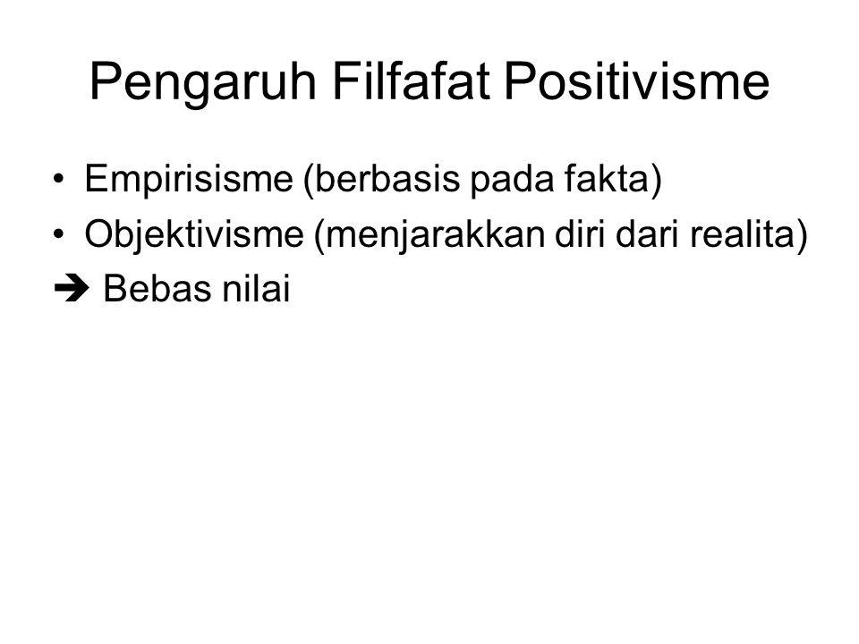 Pengaruh Filfafat Positivisme