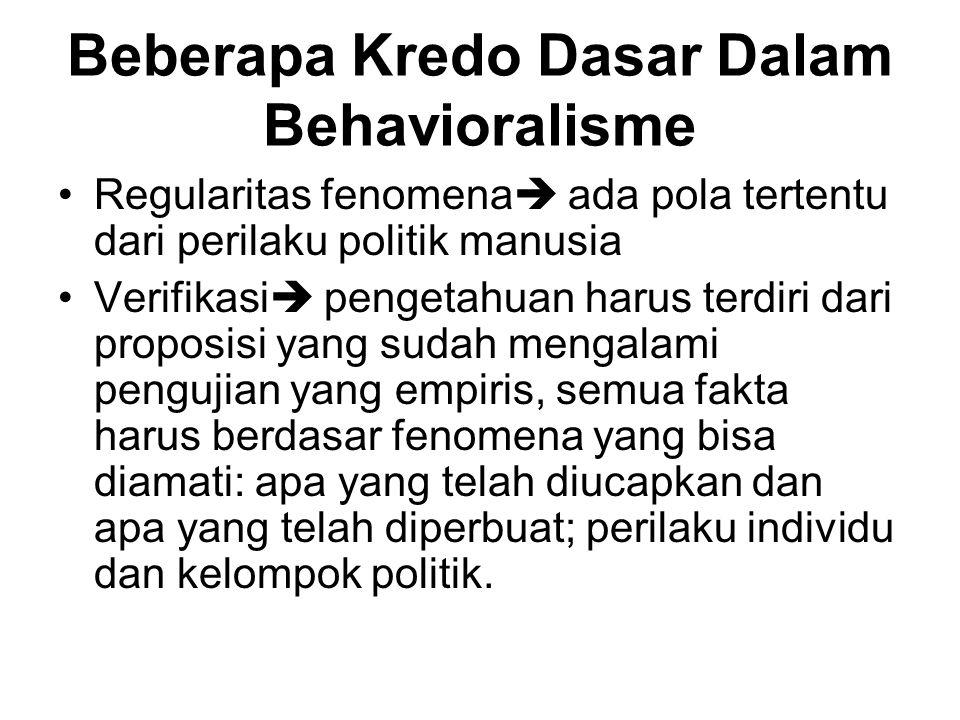 Beberapa Kredo Dasar Dalam Behavioralisme