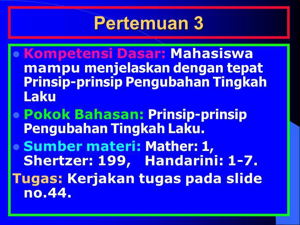 Pertemuan 3 Kompetensi Dasar: Mahasiswa mampu menjelaskan dengan tepat Prinsip-prinsip Pengubahan Tingkah Laku.