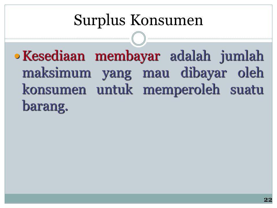 Surplus Konsumen Kesediaan membayar adalah jumlah maksimum yang mau dibayar oleh konsumen untuk memperoleh suatu barang.