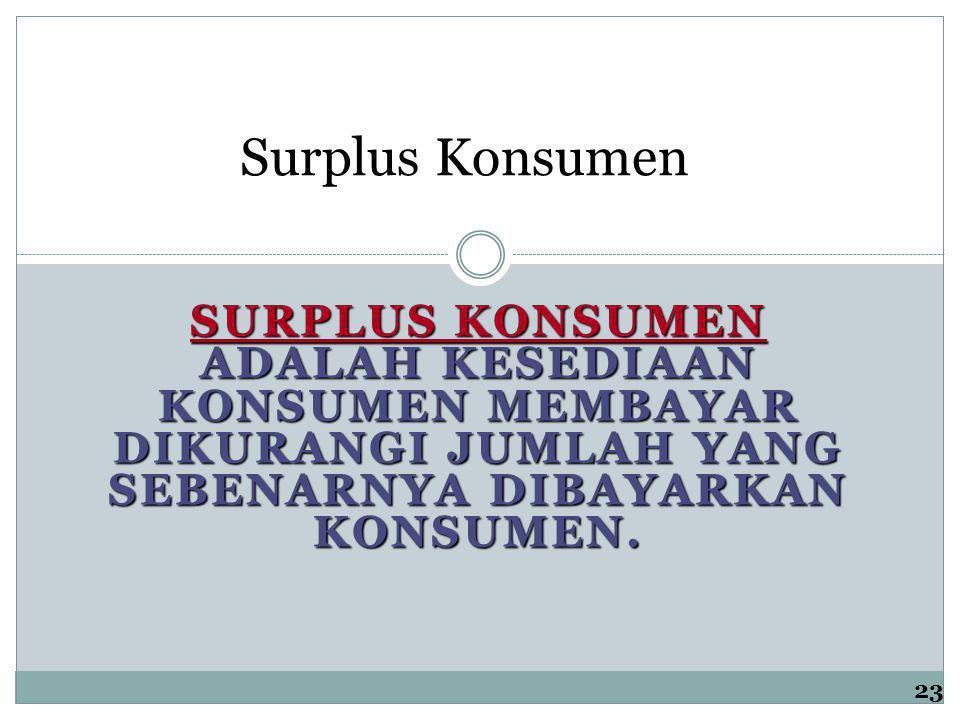Surplus Konsumen Surplus Konsumen adalah kesediaan konsumen membayar dikurangi jumlah yang sebenarnya dibayarkan konsumen.