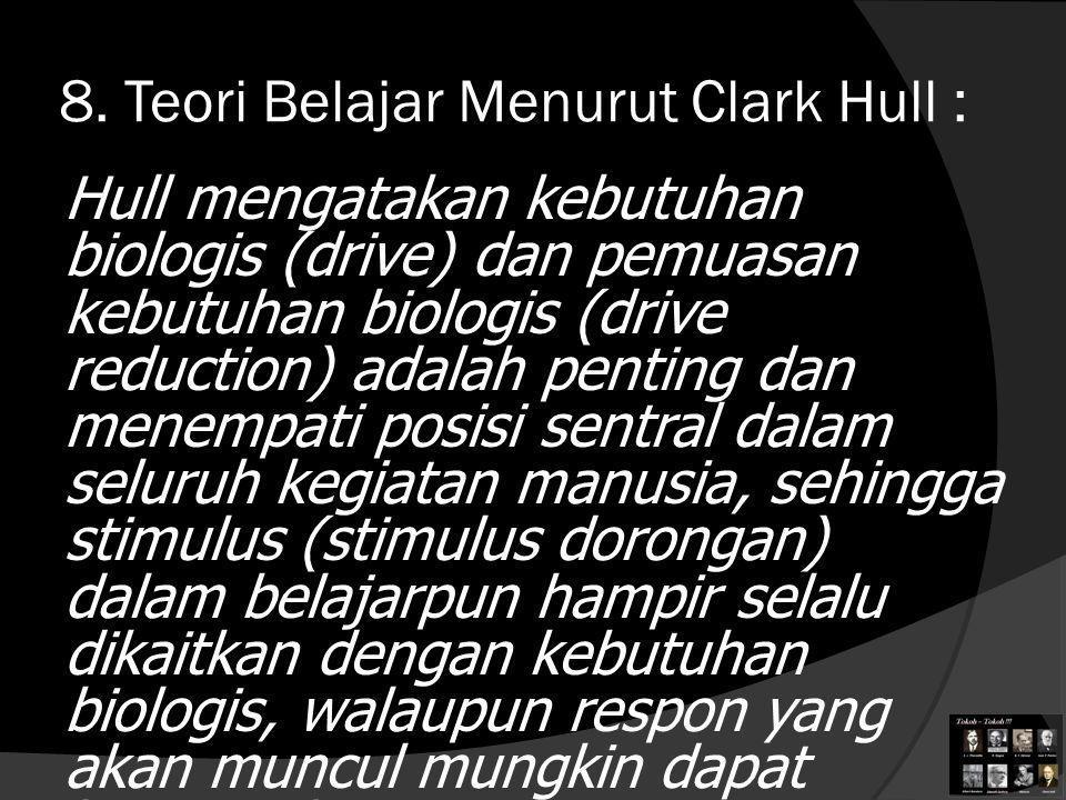 8. Teori Belajar Menurut Clark Hull :