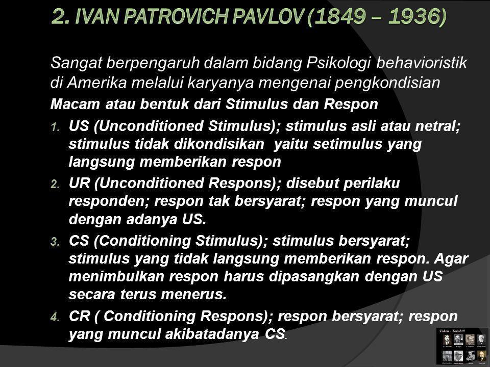 2. Ivan Patrovich Pavlov (1849 – 1936)