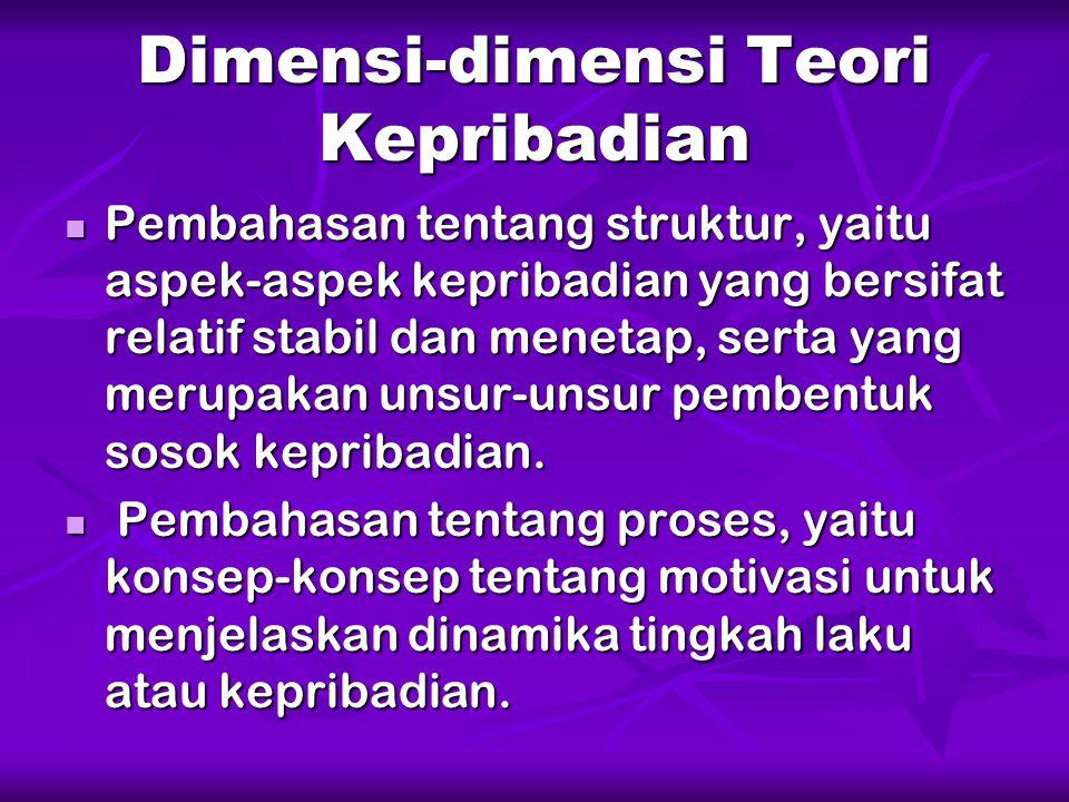 Dimensi-dimensi Teori Kepribadian