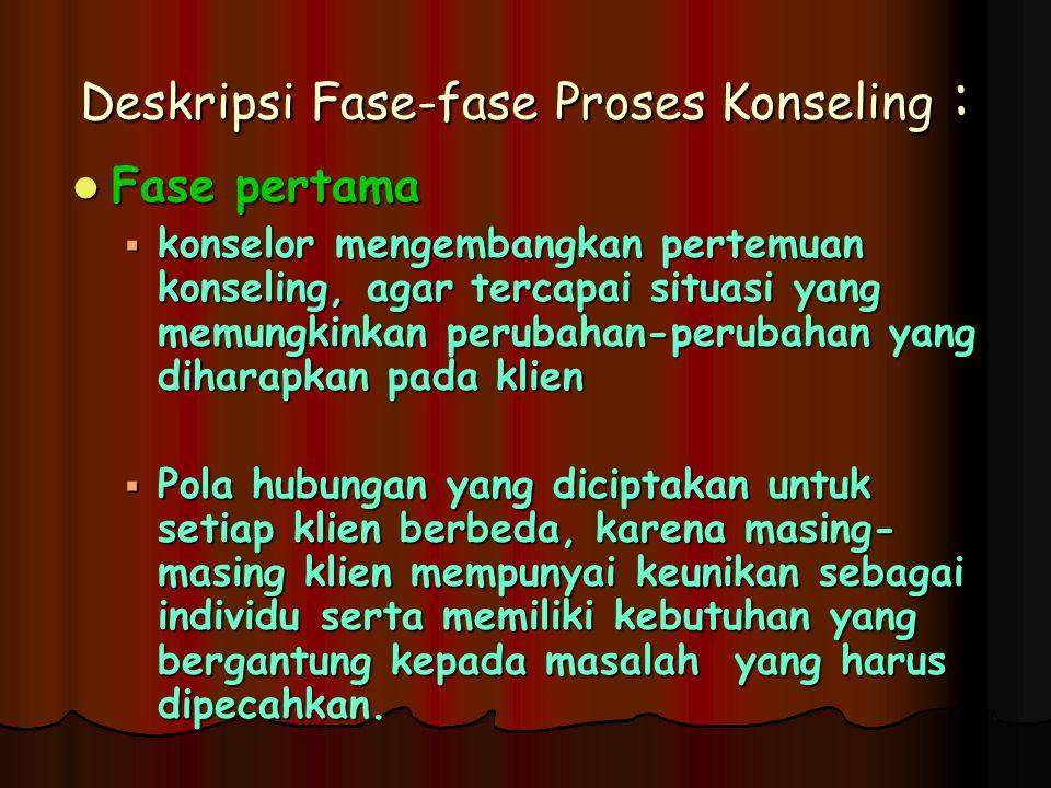 Deskripsi Fase-fase Proses Konseling :