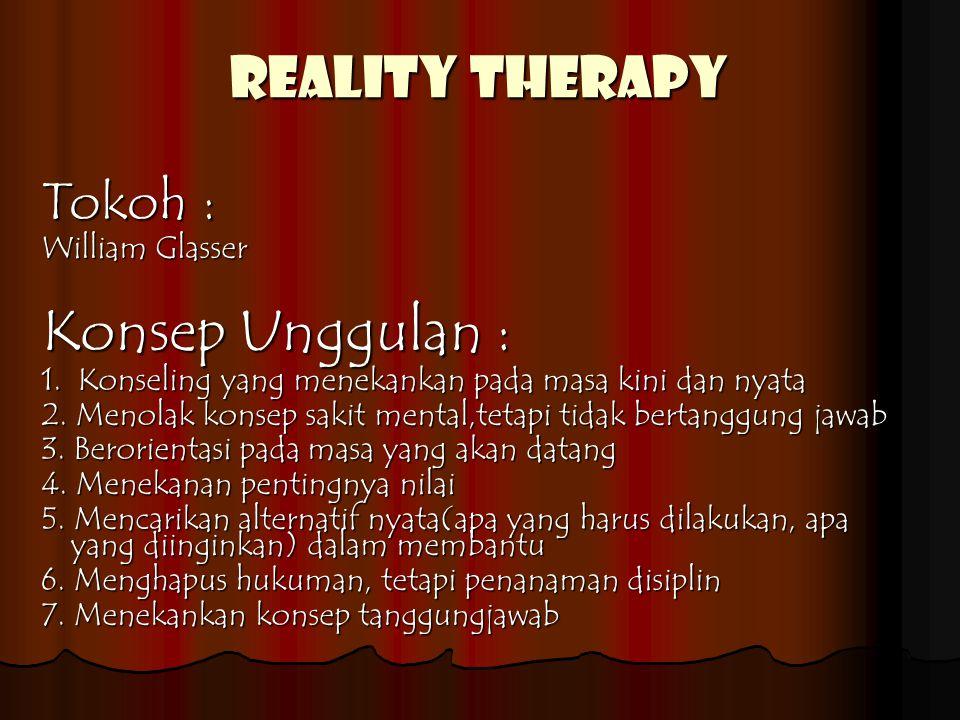 Konsep Unggulan : REALITY THERAPY Tokoh : William Glasser