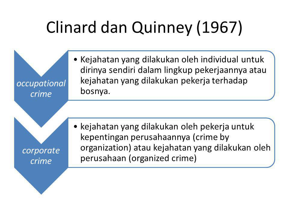 Clinard dan Quinney (1967) occupational crime