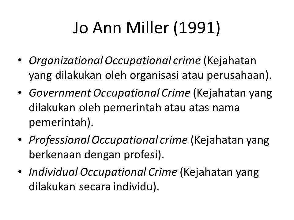 Jo Ann Miller (1991) Organizational Occupational crime (Kejahatan yang dilakukan oleh organisasi atau perusahaan).