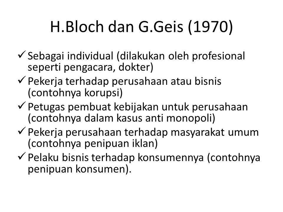 H.Bloch dan G.Geis (1970) Sebagai individual (dilakukan oleh profesional seperti pengacara, dokter)