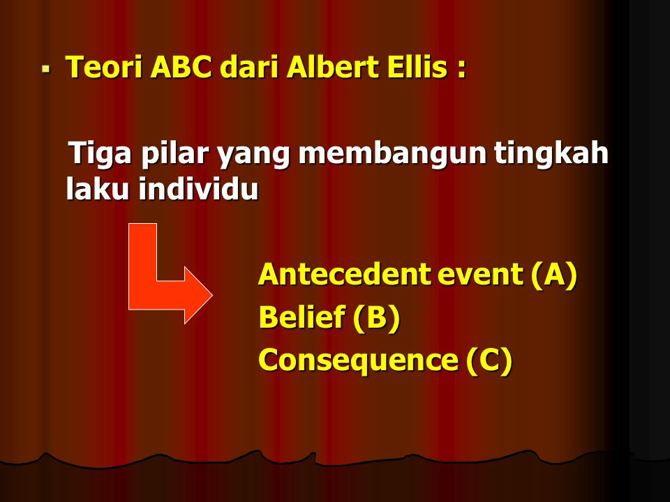 Teori ABC dari Albert Ellis :