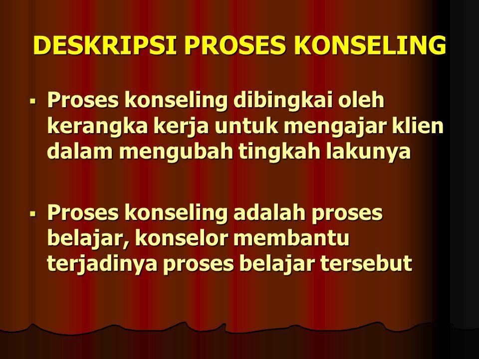 DESKRIPSI PROSES KONSELING