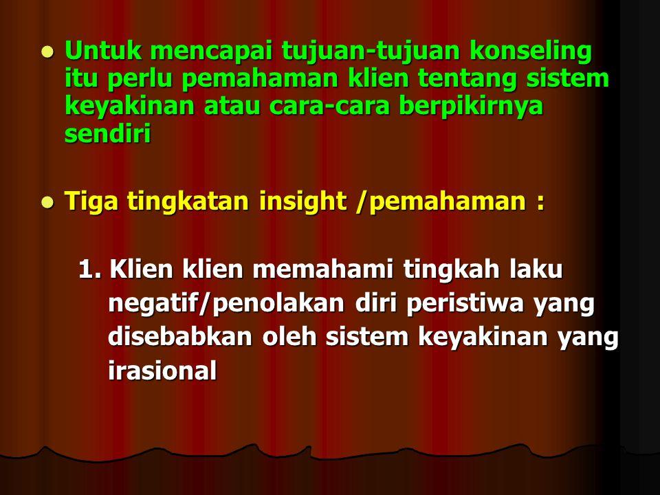 Untuk mencapai tujuan-tujuan konseling itu perlu pemahaman klien tentang sistem keyakinan atau cara-cara berpikirnya sendiri