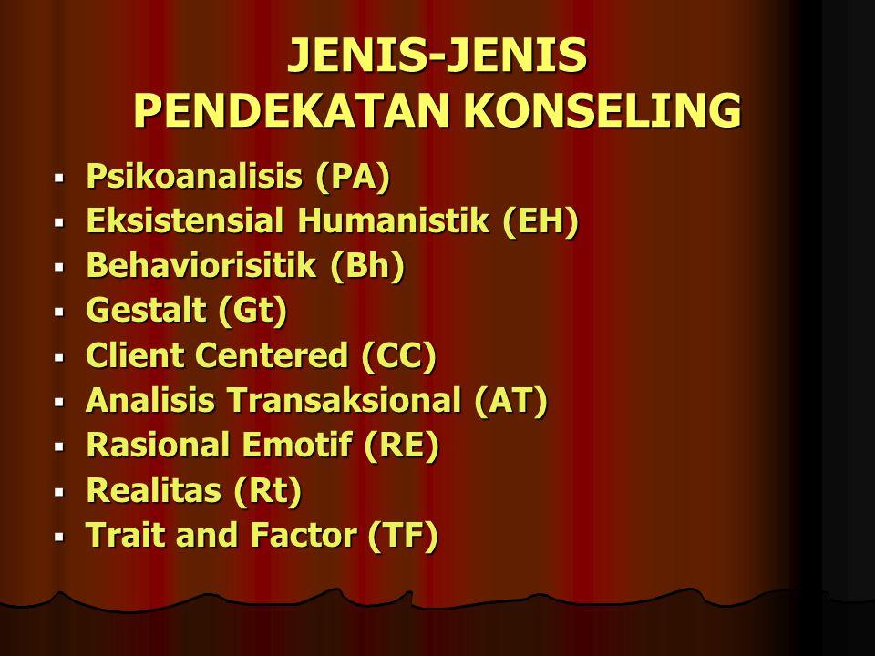 JENIS-JENIS PENDEKATAN KONSELING