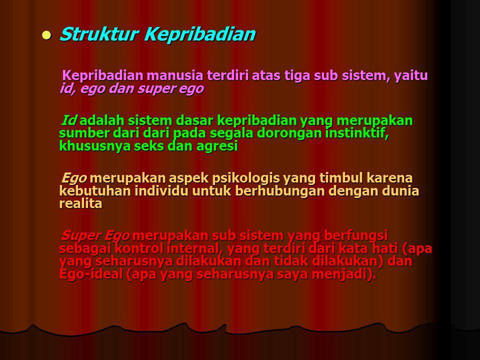 Struktur Kepribadian Kepribadian manusia terdiri atas tiga sub sistem, yaitu id, ego dan super ego.