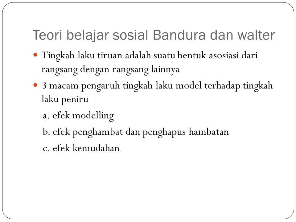 Teori belajar sosial Bandura dan walter