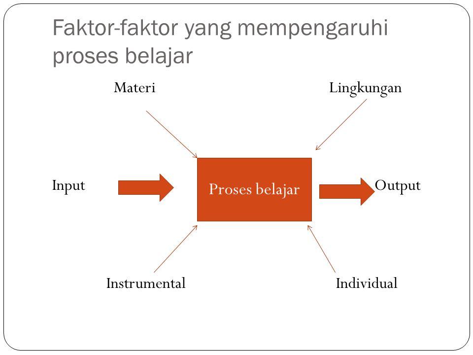 Faktor-faktor yang mempengaruhi proses belajar