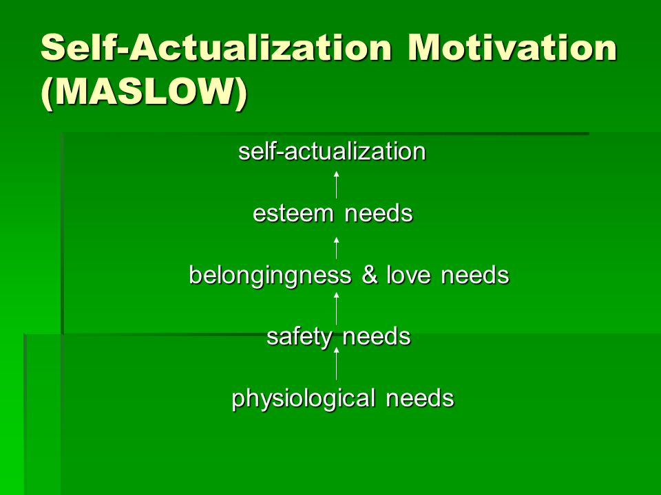 Self-Actualization Motivation (MASLOW)