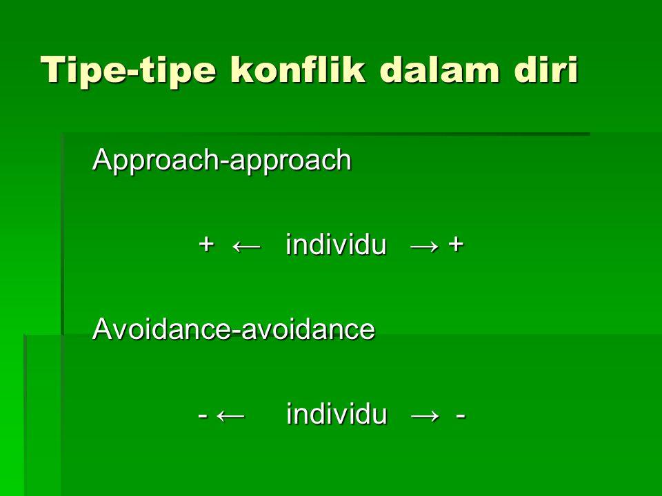 Tipe-tipe konflik dalam diri
