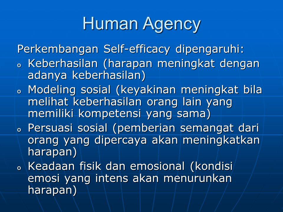 Human Agency Perkembangan Self-efficacy dipengaruhi: