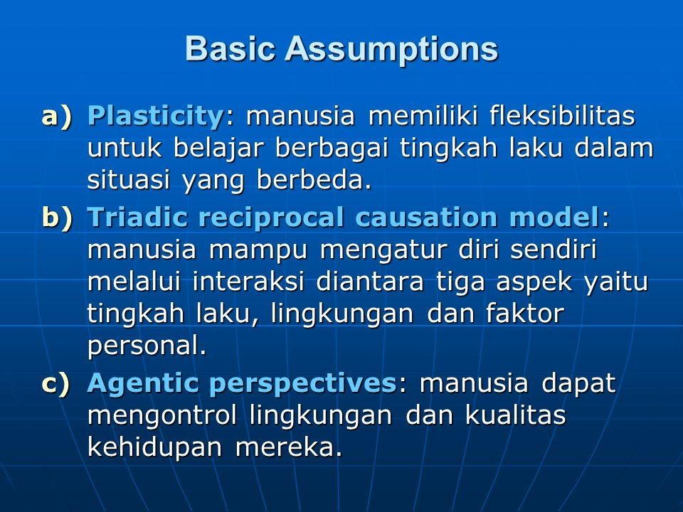 Basic Assumptions Plasticity: manusia memiliki fleksibilitas untuk belajar berbagai tingkah laku dalam situasi yang berbeda.