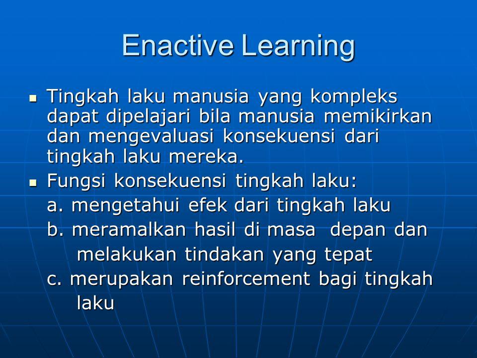 Enactive Learning Tingkah laku manusia yang kompleks dapat dipelajari bila manusia memikirkan dan mengevaluasi konsekuensi dari tingkah laku mereka.