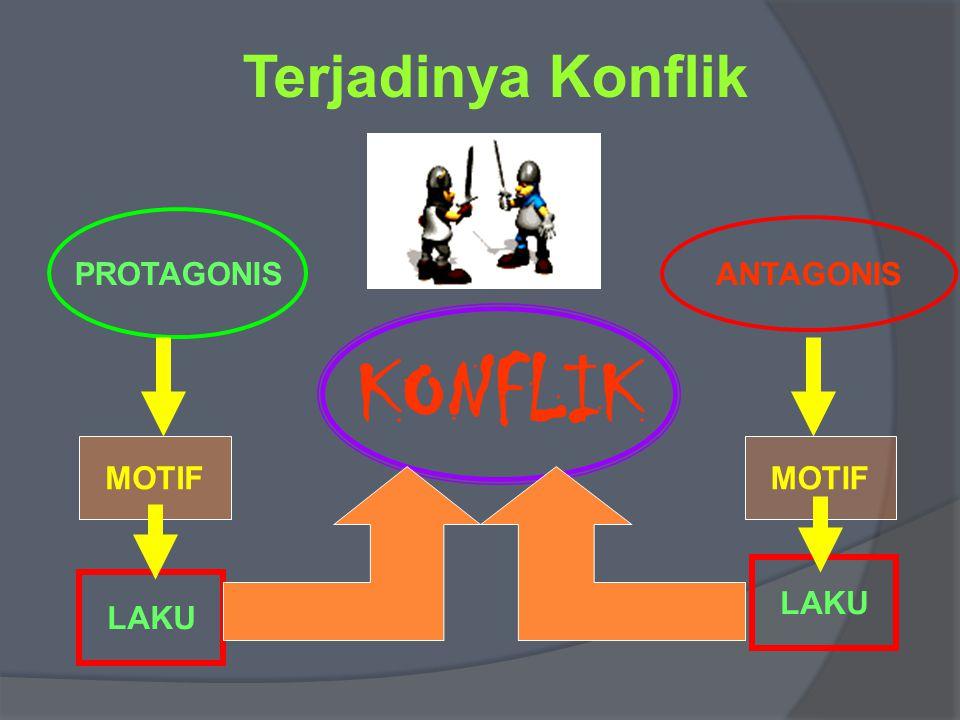 Terjadinya Konflik PROTAGONIS ANTAGONIS KONFLIK MOTIF MOTIF LAKU LAKU