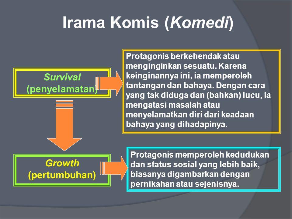 Survival (penyelamatan)