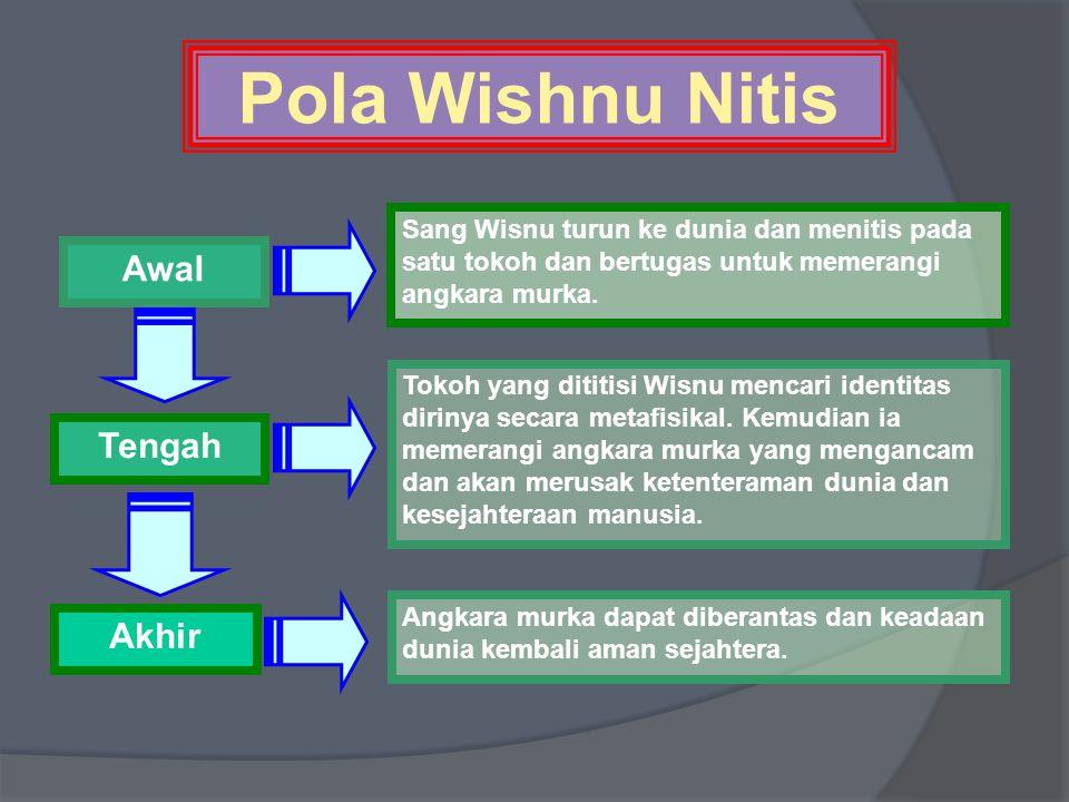 Pola Wishnu Nitis Awal Tengah Akhir