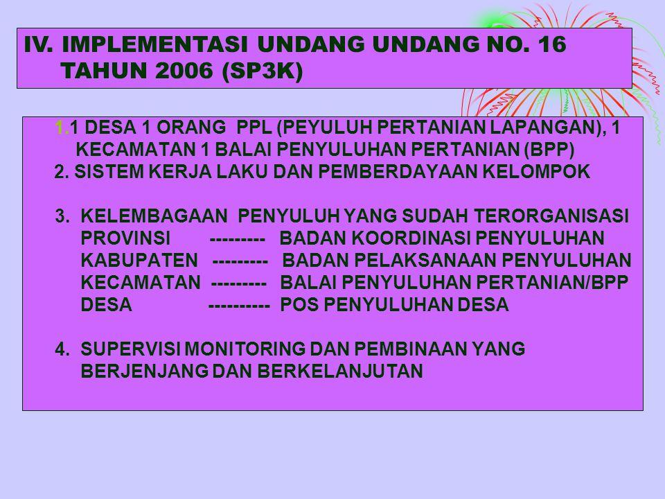 IV. IMPLEMENTASI UNDANG UNDANG NO. 16 TAHUN 2006 (SP3K)