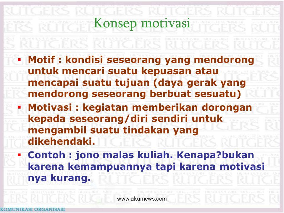 Konsep motivasi
