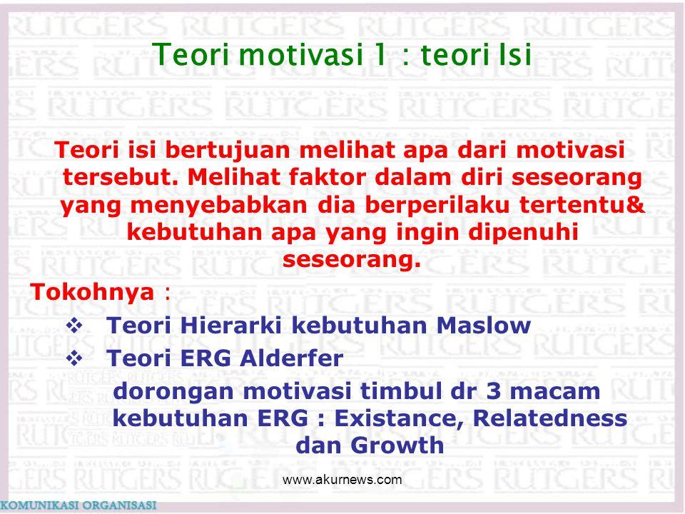 Teori motivasi 1 : teori Isi