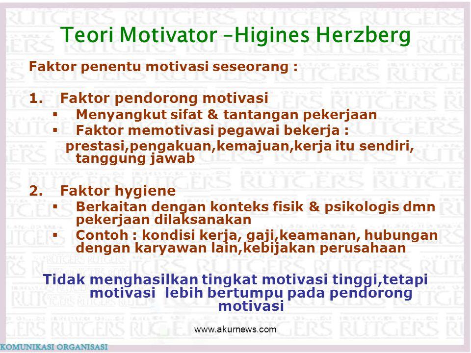 Teori Motivator –Higines Herzberg